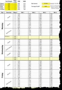 5x5 workout routine  madcow 5x5 spreadsheet bill starr